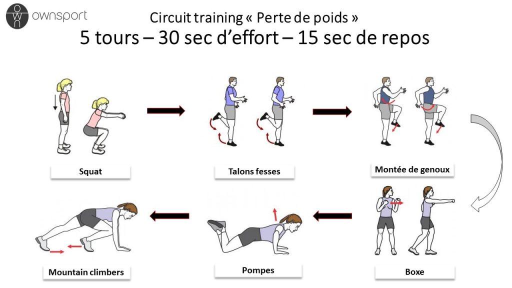circuit training pour maigrir