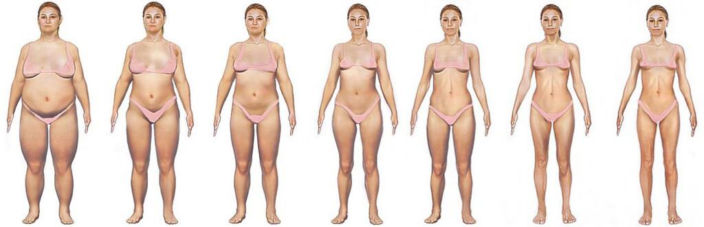 perte de poids femme