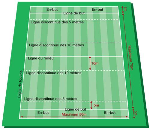 Entraineur de Rugby : le terrain