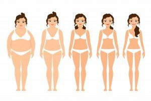 Programme d'entrainement : perte de poids