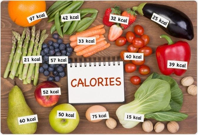 Les aliments et leurs calories