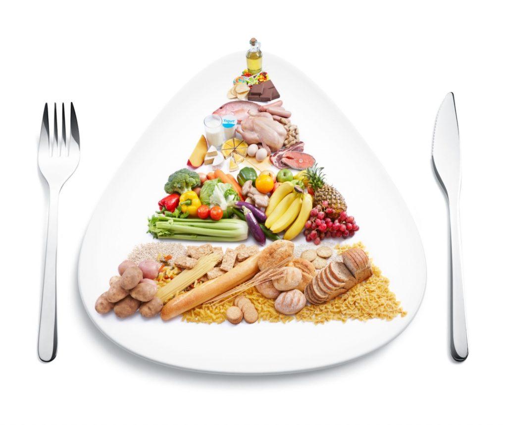 Représentation de la nutrition parfaite
