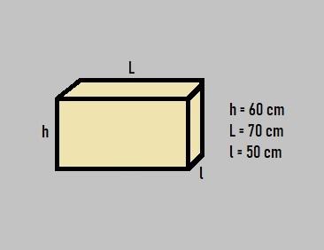 représentation graphique d'une plyo box